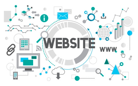 Diferenta dintre domeniu, hosting si website